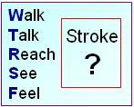 "simple stroke diagnostic aid ""Give-Me-Five."""